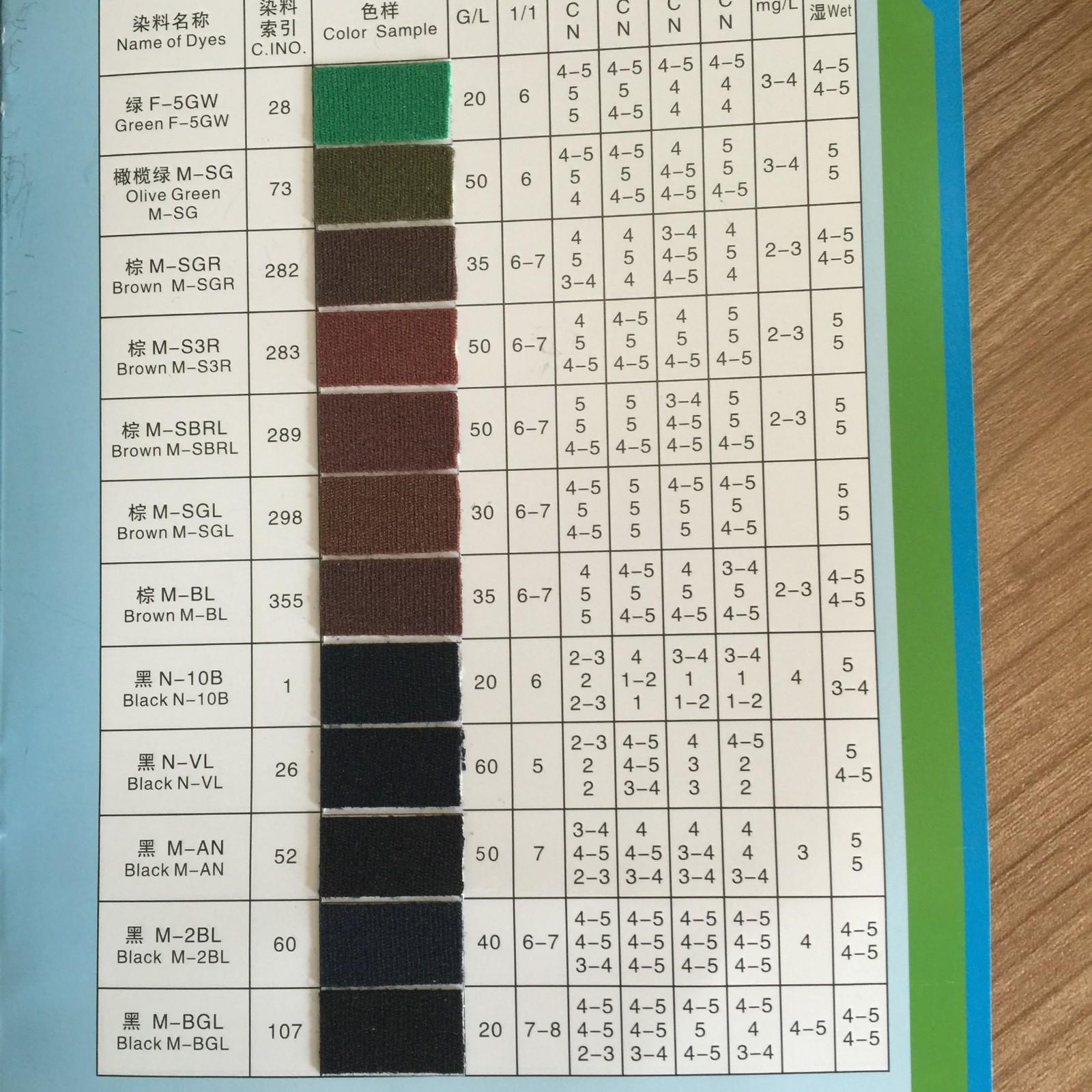 ACID BLACK 52 100%